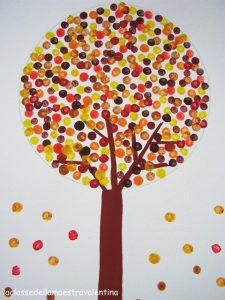 Ideas para el otoño (3)