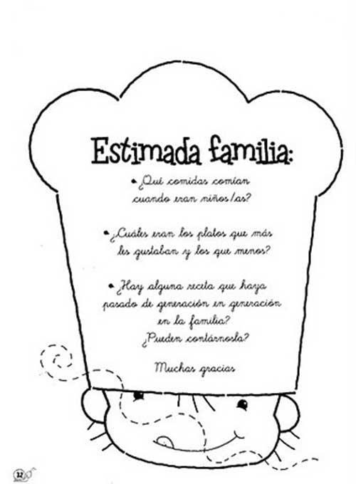 Proyecto de cocina para el jard n maestra jardinera for Proyecto cocina infantil